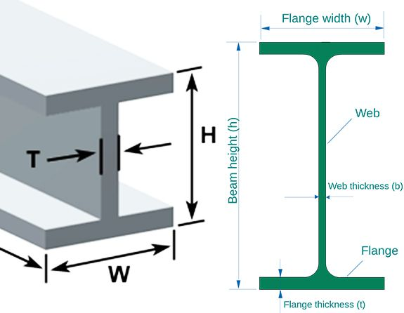 Structural Stee I Beams Beam Height Deep Precast Concrete Precast Concrete Panels Steel Columns