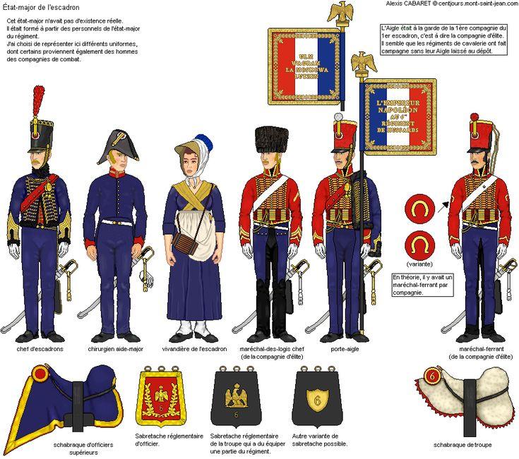 Titre de l'image 1er Escadron du 6ème Régiment de Hussards compagnie d élite