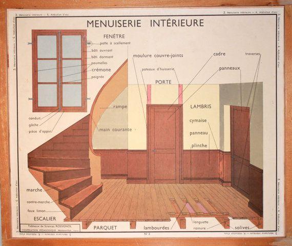 Sciences  Vintage  Affiche scolaire double face par LeRetroMarket