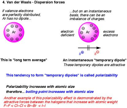 Chemistry- intermolecular forces and boiling points
