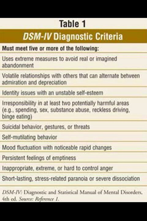 Borderline Personality Disorder...had to move on from an undiagnosed person who caused caos...