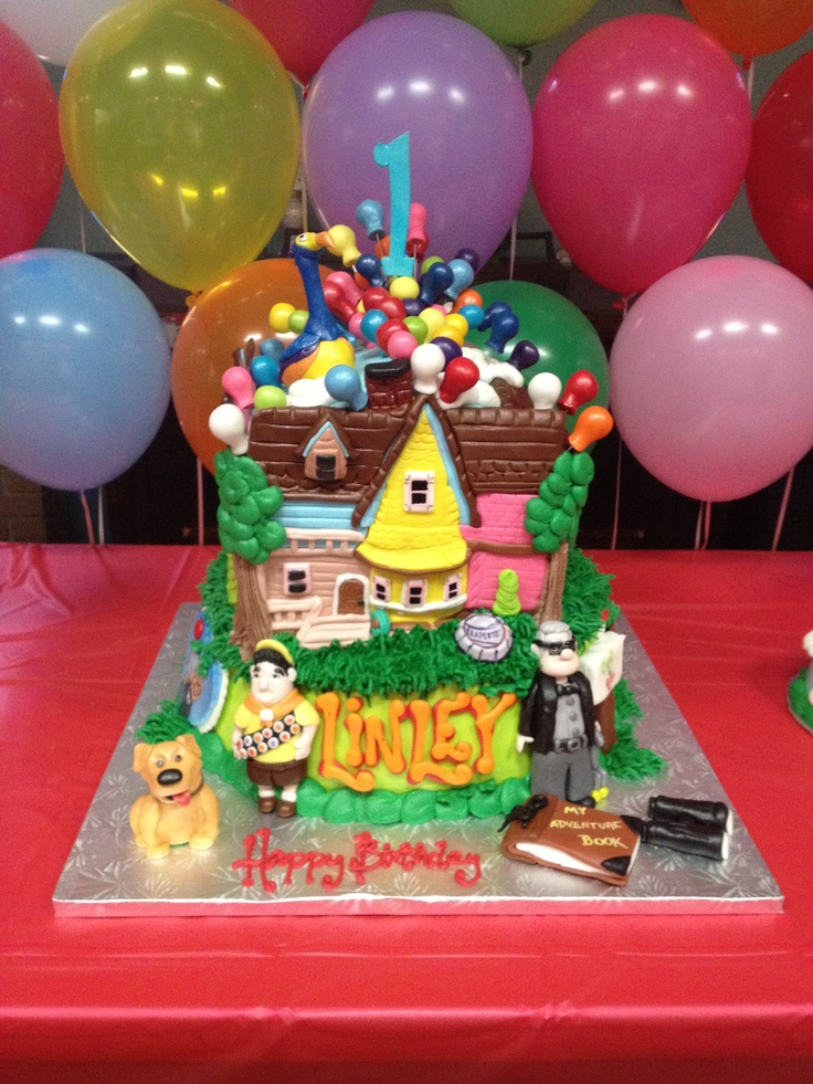 19 Best Up Birthday Party Images On Pinterest Anniversary