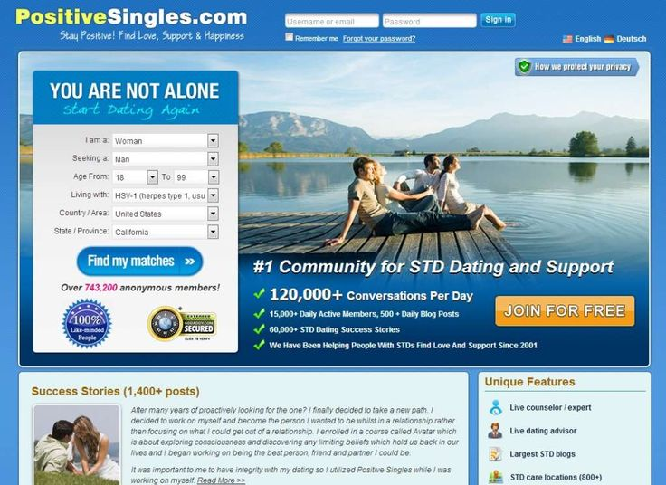 Active dating sites