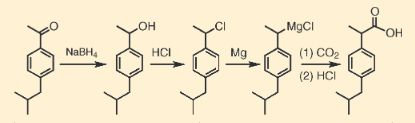 1) Reduce p-isobutylacetophenone to an alcohol using sodium borohydride 2) Convert alcohol group to a chloride using hydrochloric acid 3) Use magnesium to convert to Grignard reagent 4) Use carbon dioxide and hydrochloric acid to create Ibuprofen