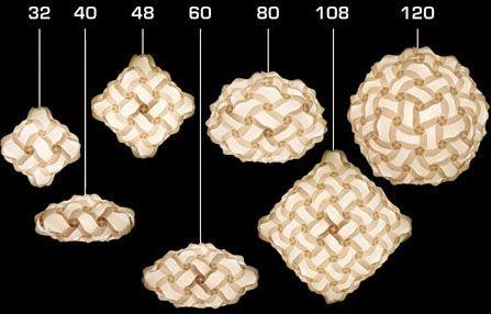 Fashion Incubator » Blog Archive » Pattern puzzle: lamp shades