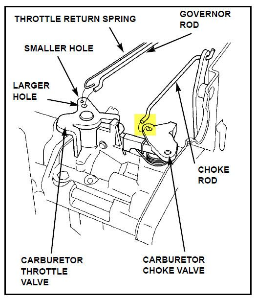 Honda Gcv160 Carburetor Diagram