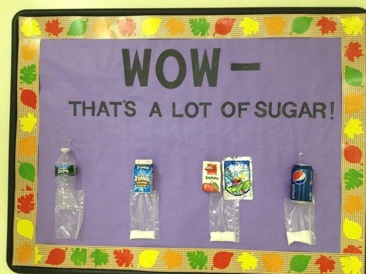 Image result for School Nurse Health Bulletin Boards