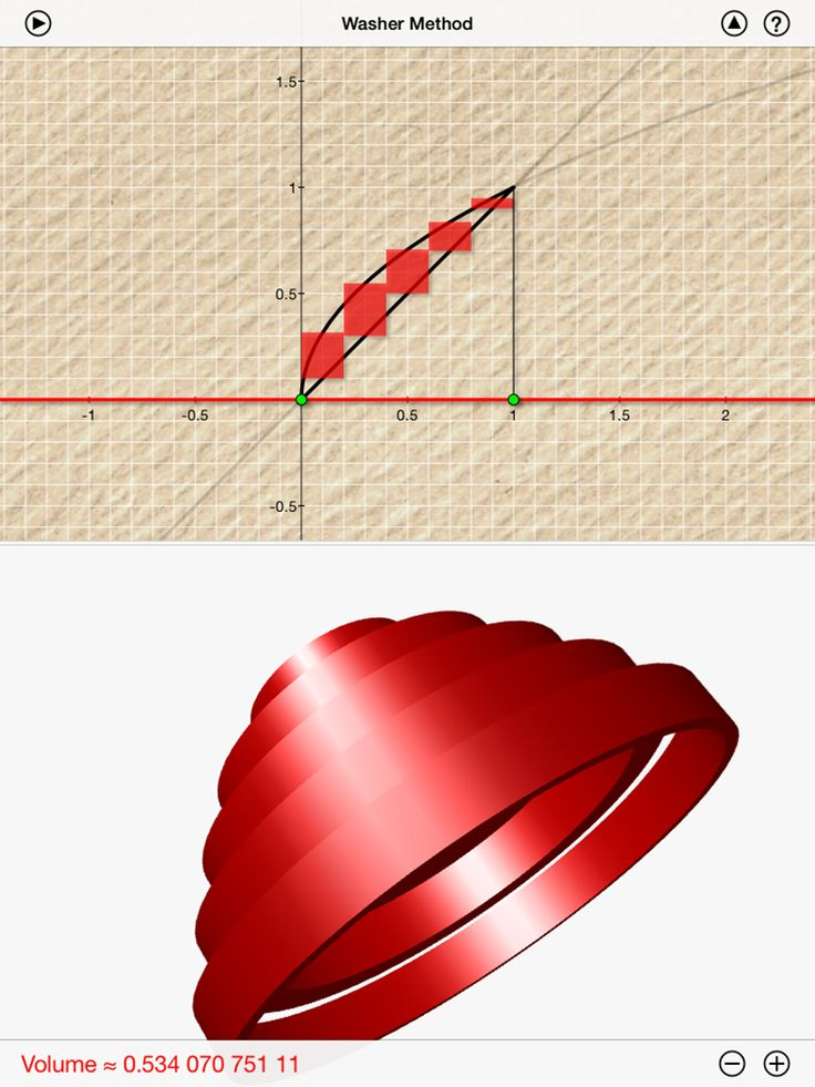 """My favorite Pre-Calculus and Calculus App by David Little - """"A Little Calculus"""" is anything but """"little"""". Read about and then hurry to buy it for the amazing price of $0.99 for a LOT of math!"""