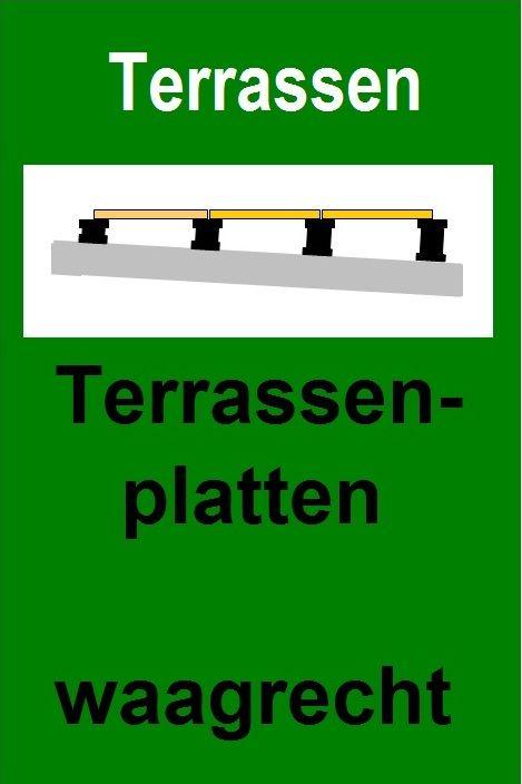 Waagrechte Verlegung Von Terrassenplatten In 2019 Terrasse