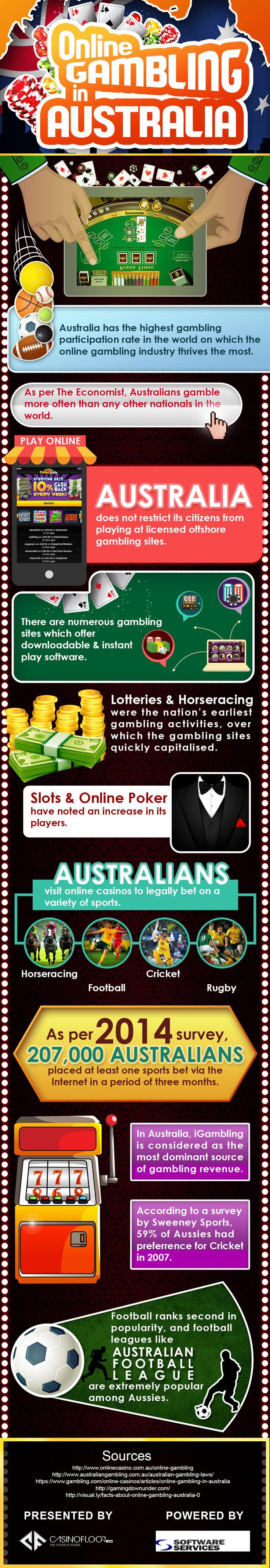 777-online-gambling.net define the casino gambling industry