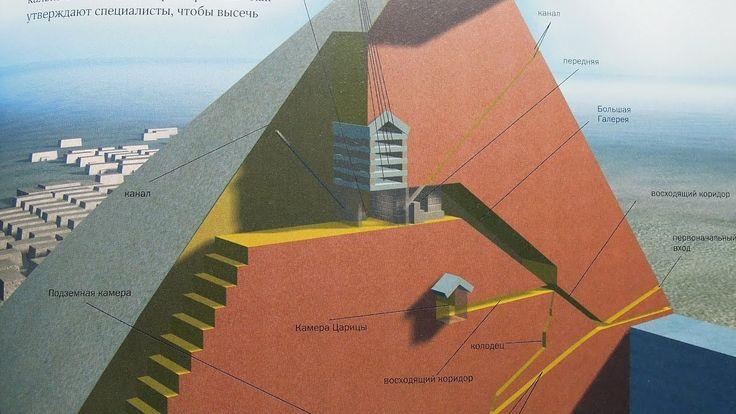 Египетские пирамиды - научный взгляд на строительство. Документальные фи...