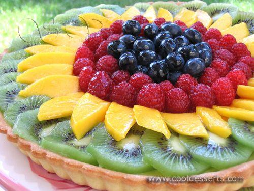 Летний Фруктовый Пирог (Summer Fruit Tart)
