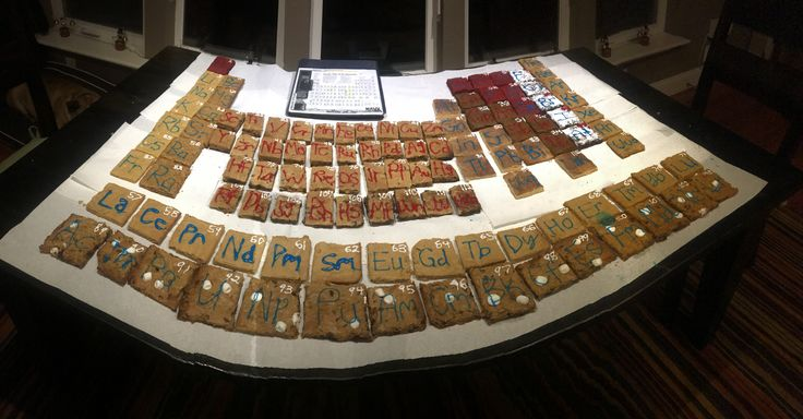 Periodic Table of the Elements made of Cookies- each type of element (alkali metals, halogens, etc.) is a different kind of cookie
