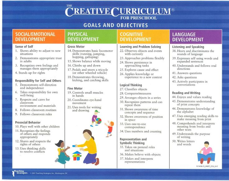 Creative curriculum philosophy