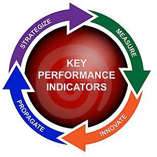 Cara Menetapkan Indikator Kinerja Utama Dalam Dokumen Perencanaan Daerah