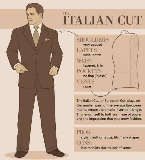About the Italian Cut Jacket. *****  Referenced by Web Hosting With A Dollar (WHW1.com): WebSite Hosting - Affordable, Reliable, Fast, Easy, Advanced, and Complete.©