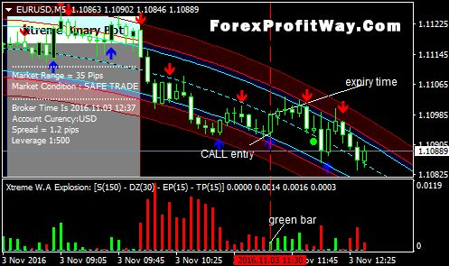 London forex strategies download