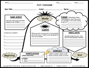 """FREE-- Plot Diagram 2 for upper elementary and higher - Scaling up a """"hill"""" is much more entertaining than filling in a pyramid or triangle with story elements. Try it--it's FREE!"""