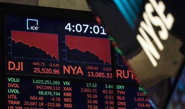 Dow Jones Futures: Will the Dow Jones fall again today?