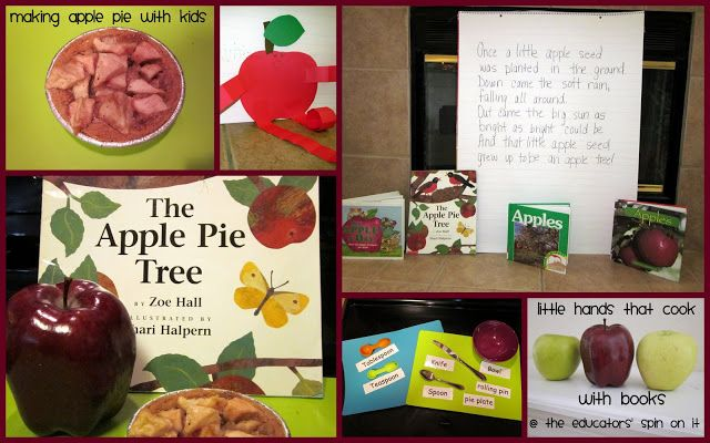 PreK and Kindergarten Apple Theme Ideas-How to Make An Apple Pie and See the World