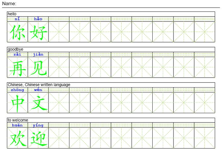 chinese writing in english Chinese writing: chinese writing, basically logographic writing system, one of the world's great writing systems like semitic writing in the west, chinese script was fundamental to the writing systems in the east.