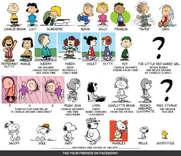 peanuts characters | posted by Flami at 1:23:00 PM