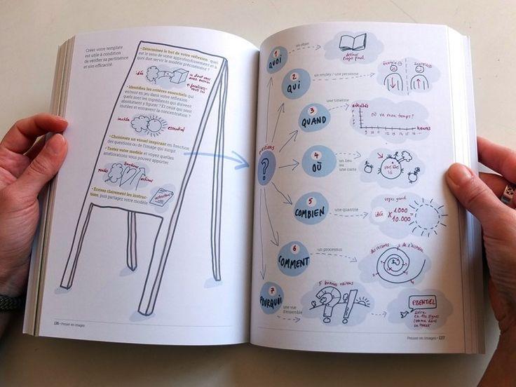 les 11 meilleures images du tableau penser en images le livre sur pinterest le livre. Black Bedroom Furniture Sets. Home Design Ideas