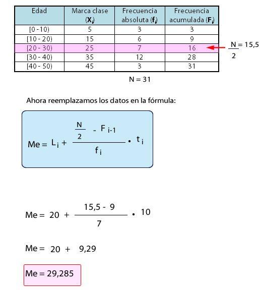 Mediana_datos_agrupados_ejemplo.jpg (516×575)