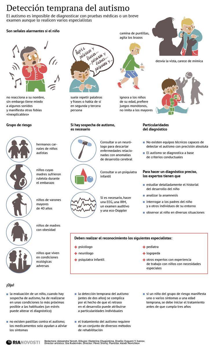 Detección temprana del Autismo #infografia #infographic #health