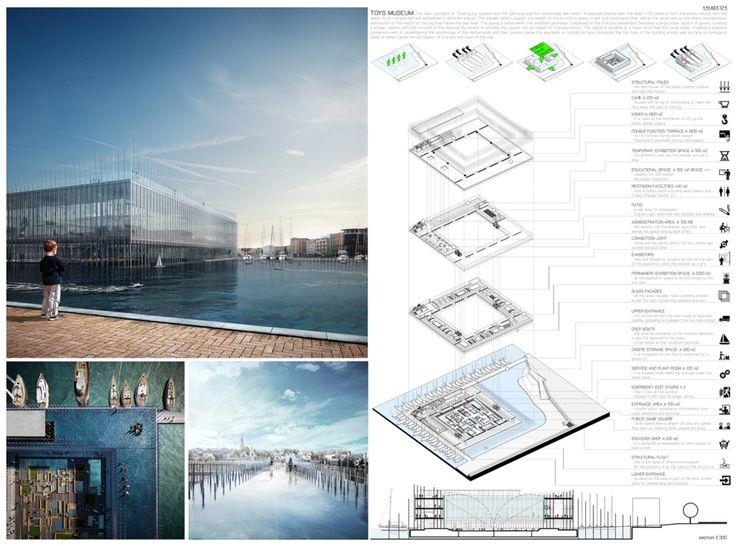 Arquitectum: Listing Details