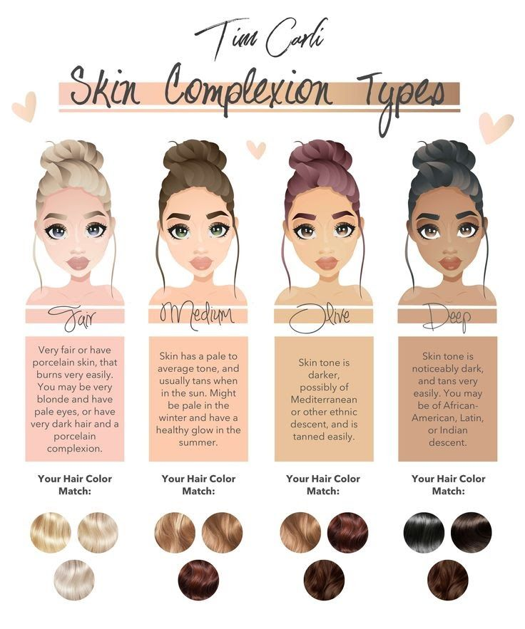 What Color Should I Dye My Hair Find Your Perfect Match Skin Tone Hair Color Perfect Hair Color Hair Color For Morena