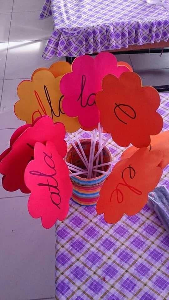 Ebeveynler kartondan çiçek bulut cizssin birde kavonoz alsın sonra çocuğunuz herhangi bir harfi öğrendiğinde atıyorum e harfini yazsın ve okusun tekrar gözden geçirip kavanoza atsin ebeveynlerden biride arkasına ben e harfini artık öğrendim e harfini okuyup  yazabiliyorum