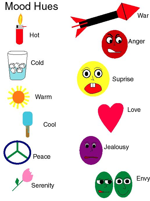 mood ring color meanings | Mood Colors Meanings With Detail