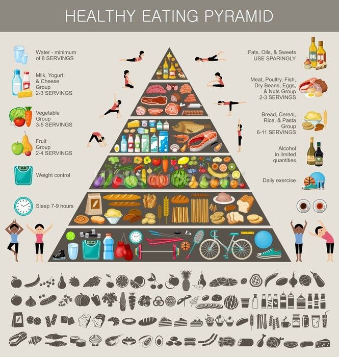 Food Pyramid Healthy Eating Infographic Wallpaper Wallsauce Eu Healthy Eating Pyramid Food Pyramid Pyramids