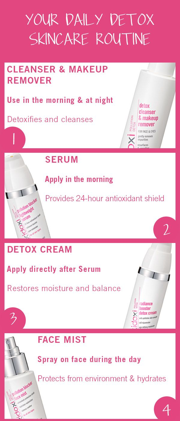 Your Daily Detox skincare routine in four steps.  #detox #skincare