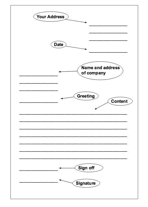 Example Template Formal Letter - http://resumesdesign.com/example-template-formal-letter/