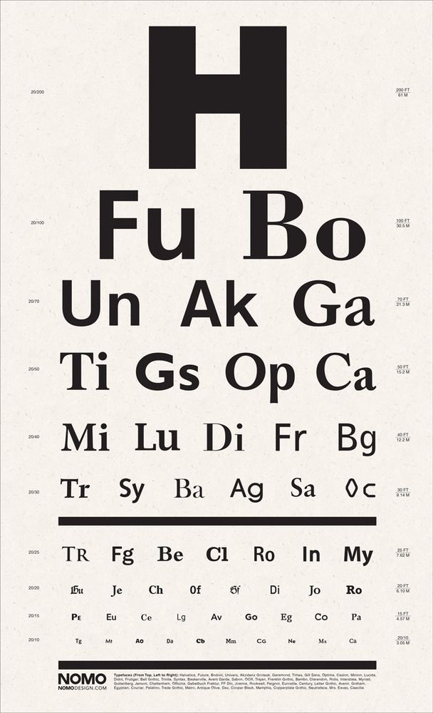 snellen pocket eye chart pdf