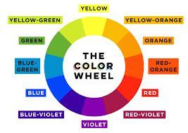Best Jenai Huff Colorwheel Inspiration Board Images On