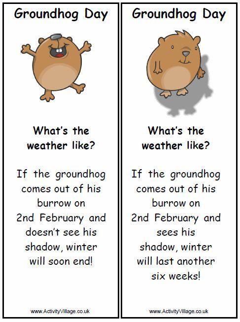 Groundhog Day Weather
