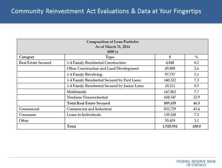 Přes 25 nejlepších nápadů na téma Community Reinvestment Act na - personal monthly expense report template