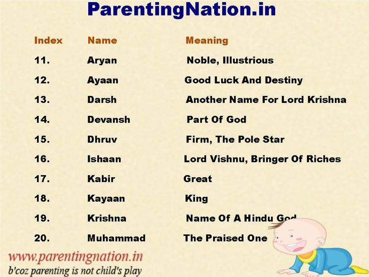 Here You Can Find Large Collection Of  Popular Indian Baby Boy Names With Meanings. Brought to you by ParentingNation.in.