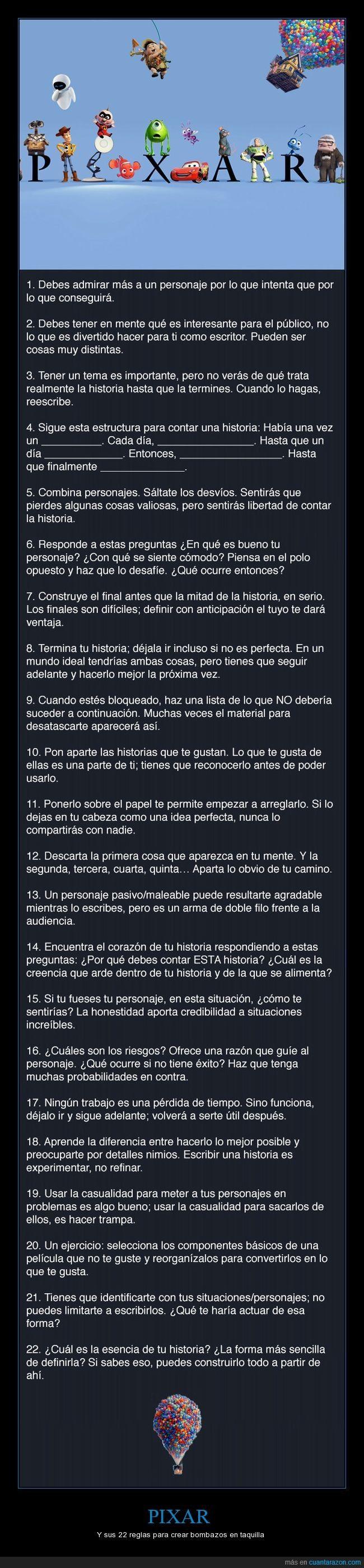 Las 22 reglas de Pixar para crear éxitos en taquilla - Y sus 22 reglas para crear bombazos en taquilla Gracias a http://www.cuantarazon.com/ Si quieres leer la noticia completa visita: http://www.estoy-aburrido.com/las-22-reglas-de-pixar-para-crear-exitos-en-taquilla-y-sus-22-reglas-para-crear-bombazos-en-taquilla/
