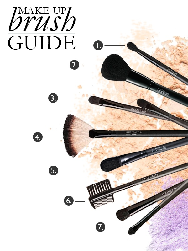 Brush guide: 7 brushes is all you need to complete a fabulous make-up!     Pssst…Don't forget to clean your brushes once a week, with soap or shampoo and then rinse in lukewarm water.   1. Professional blending brush no. 24146   2. Professional Powder brush no. 24150   3. Professional Concealer/Lip brush no. 24144   4. Professional Fan Powder brush no. 24149   5. Professional Foundation Brush no. 24148   6. Professional Eyebrow Brush no. 24145   7. Professional Double-ended no. 24147