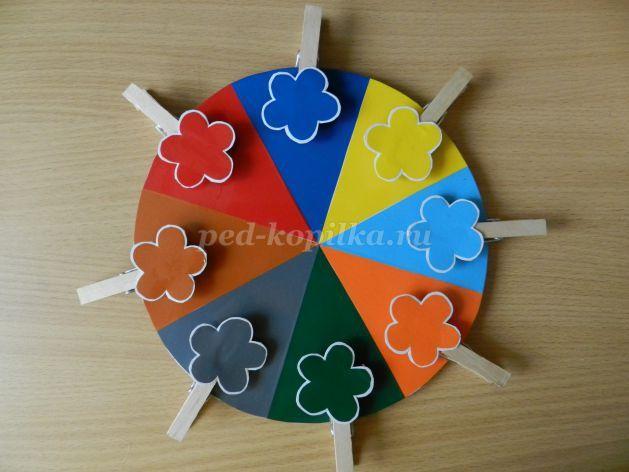 Дидактические игры с прищепками для детей дошкольного возраста