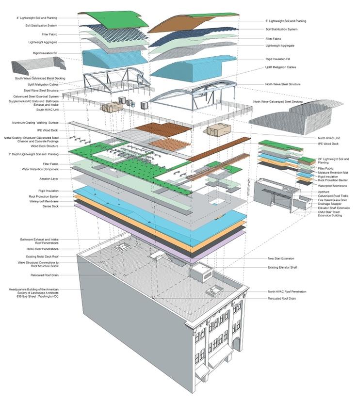 Architectural Diagram | Design de Diagrams | Pinterest ...