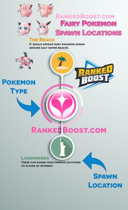 Pokemon-GO-Spawn-Location Chart