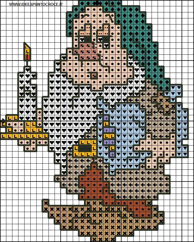 Borduurpatroon Tekenfilm Allerlei *Cross Stitch Cartoon Drawing  ~De 7 Dwergen Sneeuwwitje 4/7~
