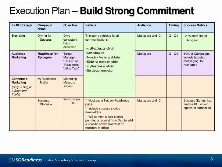 Strategic Communication Plan Template New Strategic Munication Plan Templat Communication Plan Template Communications Plan Integrated Marketing Communications