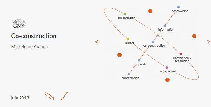 co-construction_definition Madeleine AKRICH