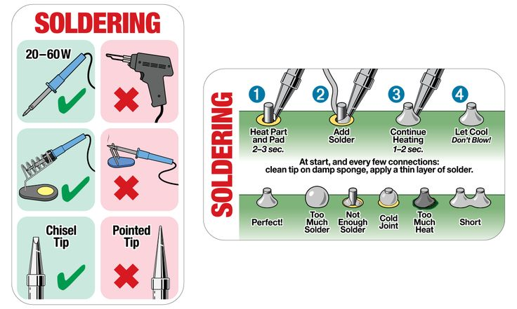 Soldering electronics is a delicate art. If you're just getting started learning how to solder, this handy reference chart can help you spot some common mistakes and make sure your work comes out right.